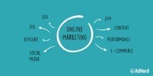 Was ist Online Marketing Bremen